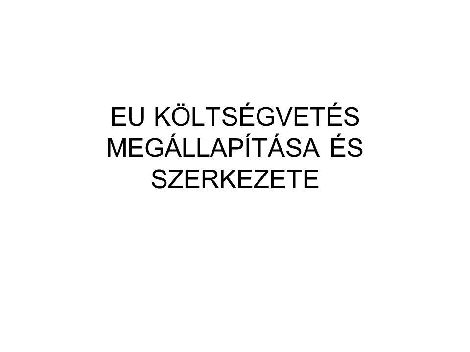 EU KÖLTSÉGVETÉS MEGÁLLAPÍTÁSA ÉS SZERKEZETE