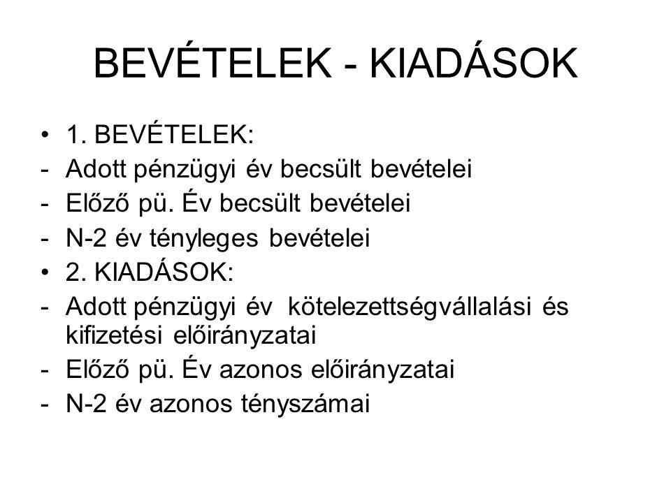 BEVÉTELEK - KIADÁSOK 1. BEVÉTELEK: -Adott pénzügyi év becsült bevételei -Előző pü.