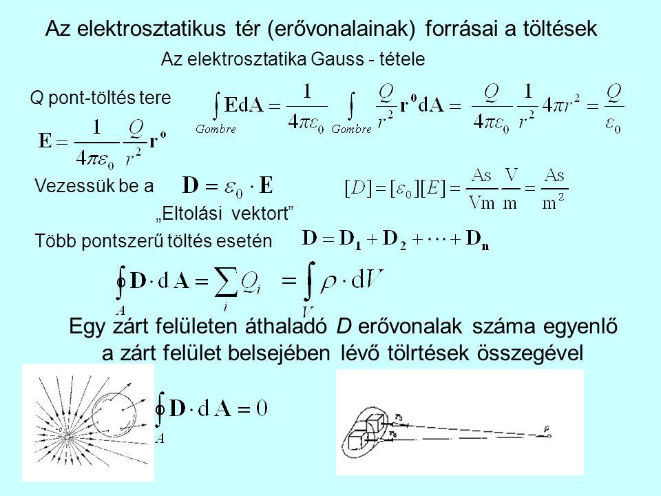 """Az elektrosztatika Gauss - tétele Az elektrosztatikus tér (erővonalainak) forrásai a töltések Q pont-töltés tere Vezessük be a """"Eltolási vektort"""" Több"""