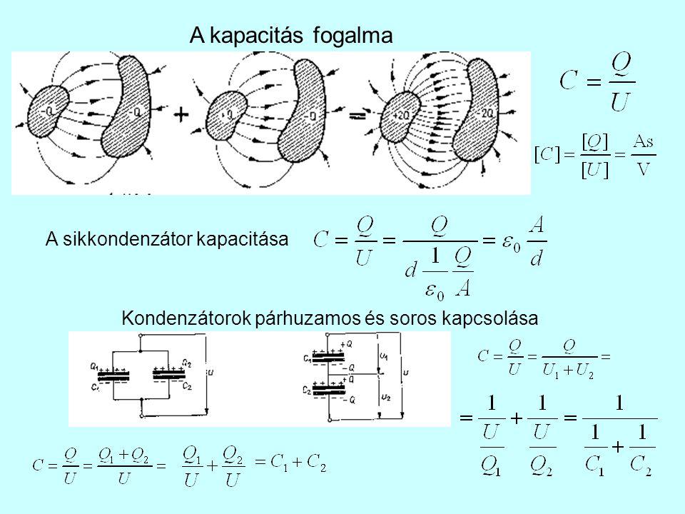 A kapacitás fogalma A sikkondenzátor kapacitása Kondenzátorok párhuzamos és soros kapcsolása