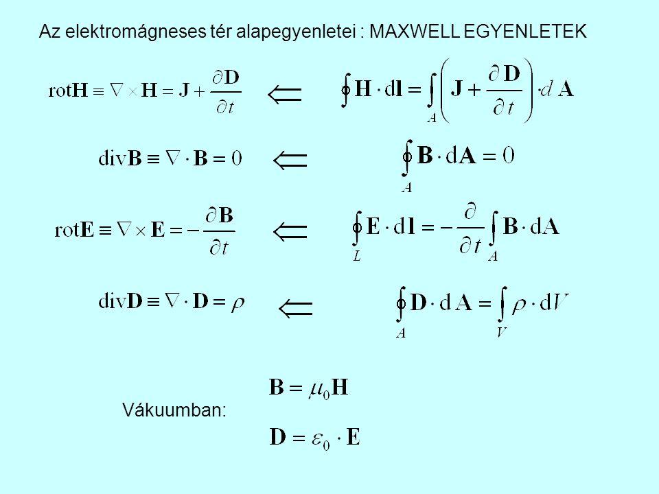 Az elektromágneses tér alapegyenletei : MAXWELL EGYENLETEK Vákuumban: