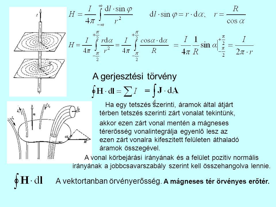 A gerjesztési törvény Ha egy tetszés szerinti, áramok által átjárt térben tetszés szerinti zárt vonalat tekintünk, akkor ezen zárt vonal mentén a mágn