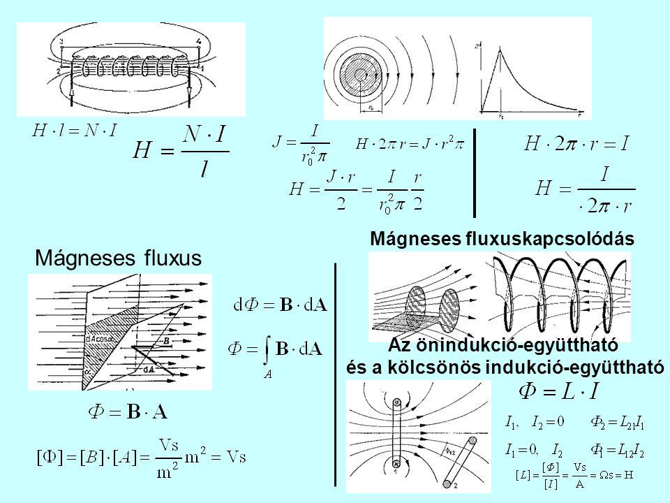 Mágneses fluxus Mágneses fluxuskapcsolódás Az önindukció-együttható és a kölcsönös indukció-együttható