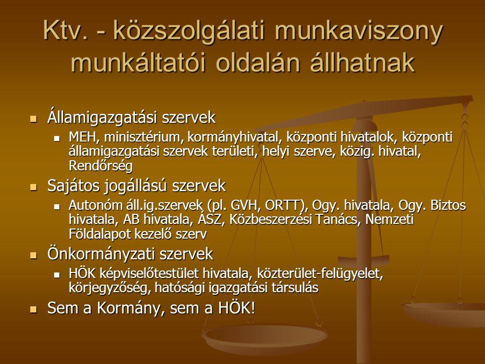 Ktv. - közszolgálati munkaviszony munkáltatói oldalán állhatnak Államigazgatási szervek Államigazgatási szervek MEH, minisztérium, kormányhivatal, köz