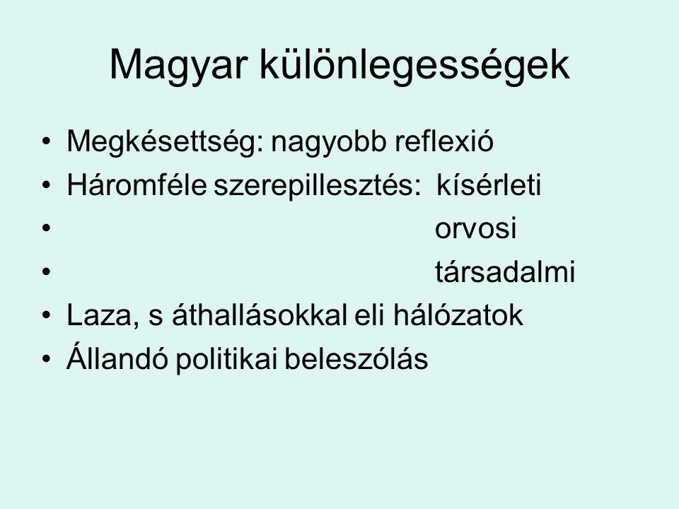 Magyar különlegességek Megkésettség: nagyobb reflexió Háromféle szerepillesztés: kísérleti orvosi társadalmi Laza, s áthallásokkal eli hálózatok Állan