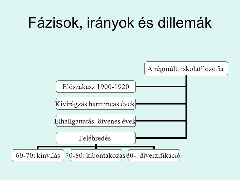 A zenepszichológus Bartók közeli barátja Korai barátságuk eleven bizonyítéka Bartók egy 1919.