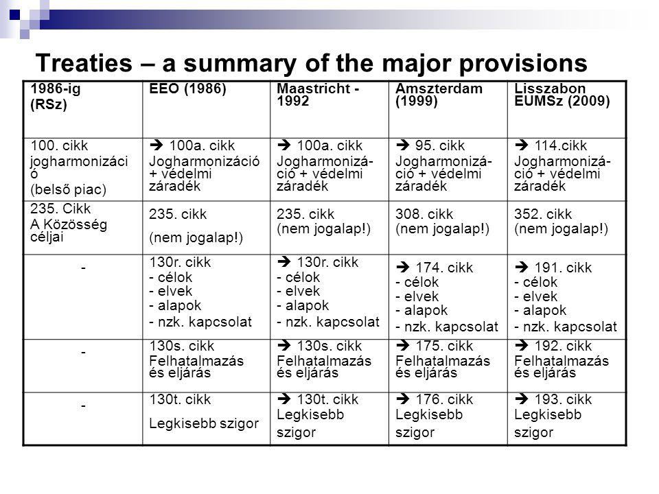 EMUSz 8 - elvek (2)Az Unió környezetpolitikájának célja a magas szintű védelem, figyelembe véve ugyanakkor az Unió különböző régióinak helyzetében mutatkozó különbségeket.