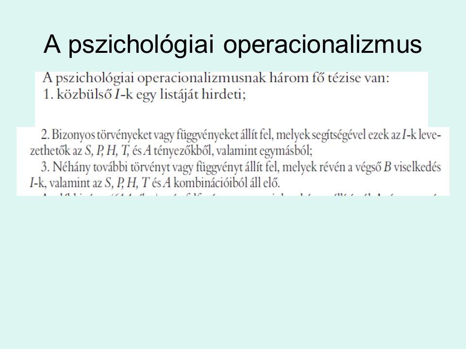 A pszichológiai operacionalizmus