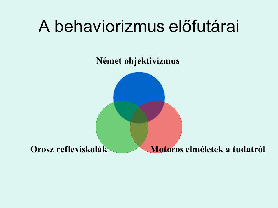 A behaviorizmus előfutárai Német objektivizmus Motoros elméletek a tudatról Orosz reflexiskolák
