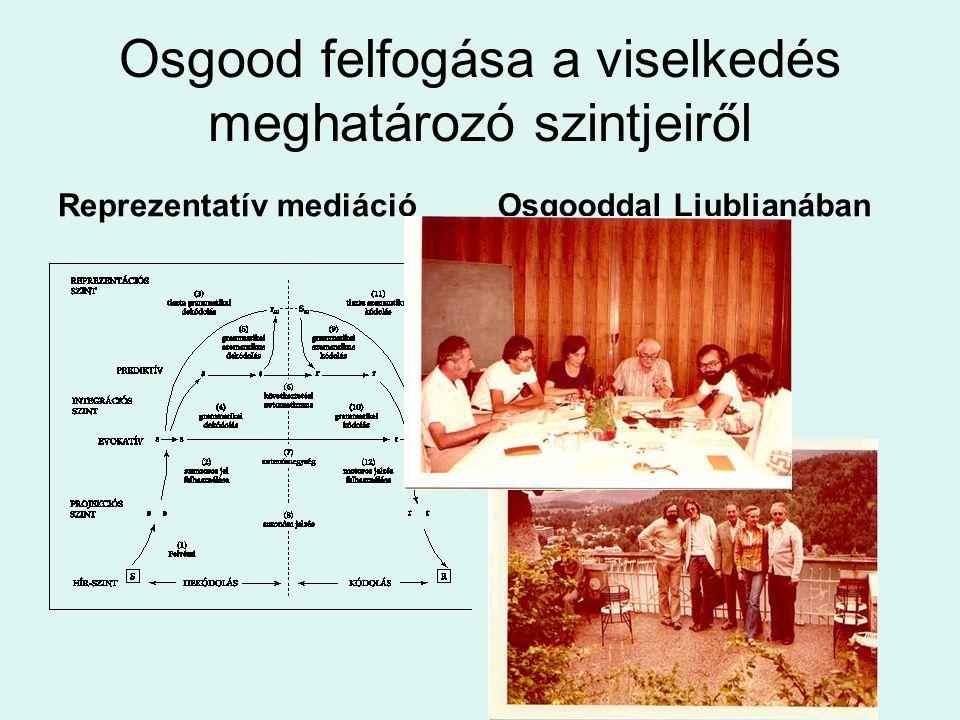 Osgood felfogása a viselkedés meghatározó szintjeiről Reprezentatív mediációOsgooddal Ljubljanában