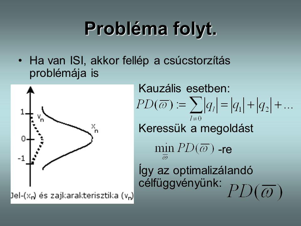 Probléma folyt. Ha van ISI, akkor fellép a csúcstorzítás problémája is Kauzális esetben: Keressük a megoldást -re Így az optimalizálandó célfüggvényün