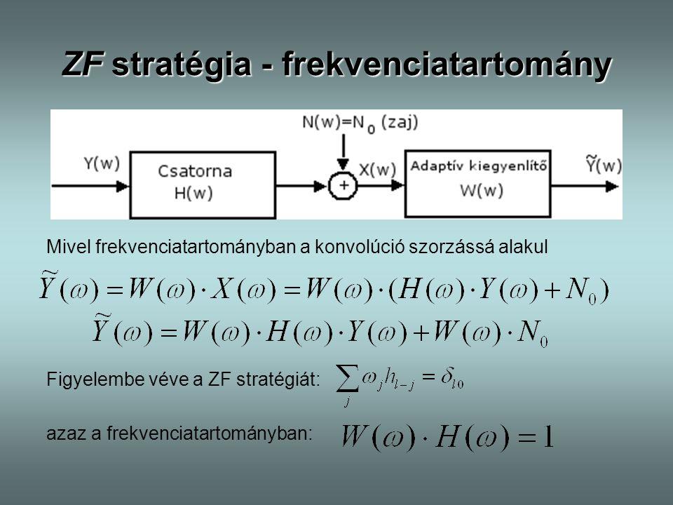 ZF stratégia - frekvenciatartomány Mivel frekvenciatartományban a konvolúció szorzássá alakul Figyelembe véve a ZF stratégiát: azaz a frekvenciatartom