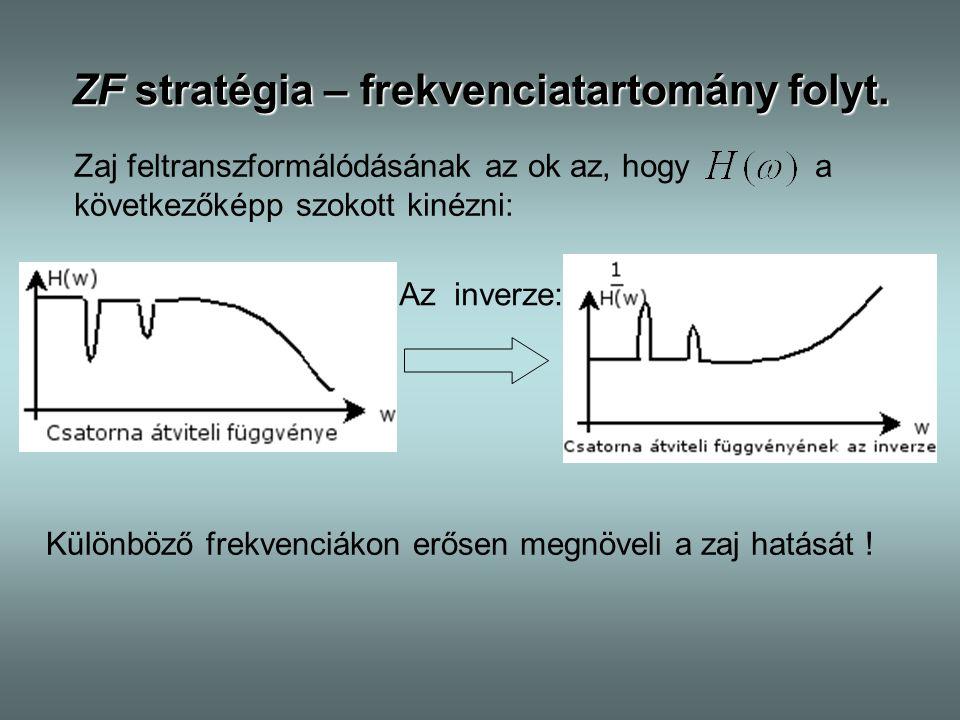 ZF stratégia – frekvenciatartomány folyt. Zaj feltranszformálódásának az ok az, hogy a következőképp szokott kinézni: Az inverze: Különböző frekvenciá