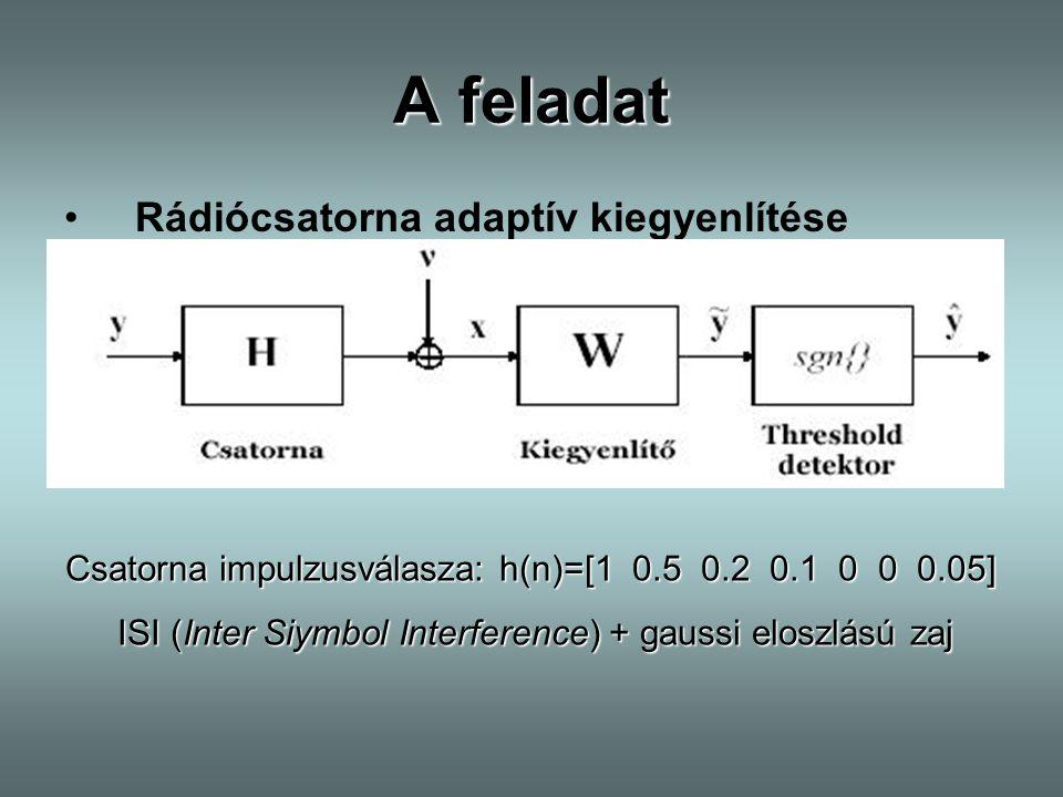 A feladat Rádiócsatorna adaptív kiegyenlítése Csatorna impulzusválasza: h(n)=[1 0.5 0.2 0.1 0 0 0.05] ISI (Inter Siymbol Interference) + gaussi eloszl