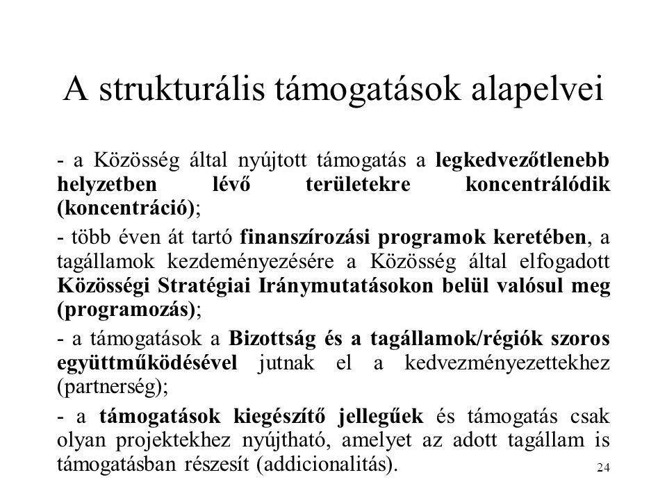 24 A strukturális támogatások alapelvei - a Közösség által nyújtott támogatás a legkedvezőtlenebb helyzetben lévő területekre koncentrálódik (koncentráció); - több éven át tartó finanszírozási programok keretében, a tagállamok kezdeményezésére a Közösség által elfogadott Közösségi Stratégiai Iránymutatásokon belül valósul meg (programozás); - a támogatások a Bizottság és a tagállamok/régiók szoros együttműködésével jutnak el a kedvezményezettekhez (partnerség); - a támogatások kiegészítő jellegűek és támogatás csak olyan projektekhez nyújtható, amelyet az adott tagállam is támogatásban részesít (addicionalitás).