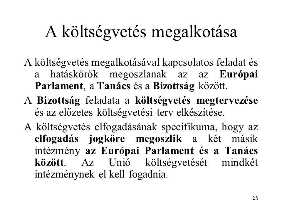 28 A költségvetés megalkotása A költségvetés megalkotásával kapcsolatos feladat és a hatáskörök megoszlanak az az Európai Parlament, a Tanács és a Biz