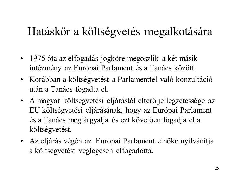 Hatáskör a költségvetés megalkotására 1975 óta az elfogadás jogköre megoszlik a két másik intézmény az Európai Parlament és a Tanács között. Korábban