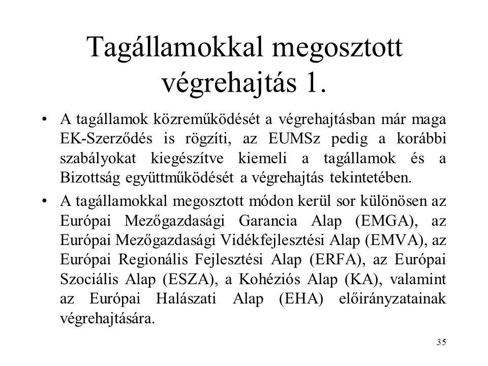 Tagállamokkal megosztott végrehajtás 1. A tagállamok közreműködését a végrehajtásban már maga EK-Szerződés is rögzíti, az EUMSz pedig a korábbi szabál