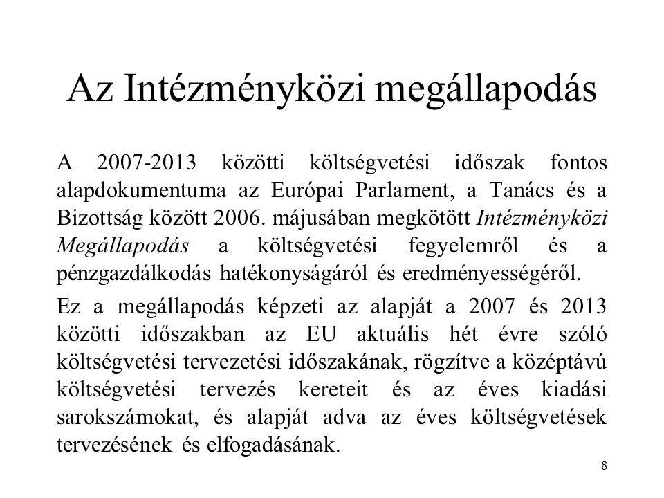 Az Intézményközi megállapodás A 2007-2013 közötti költségvetési időszak fontos alapdokumentuma az Európai Parlament, a Tanács és a Bizottság között 20