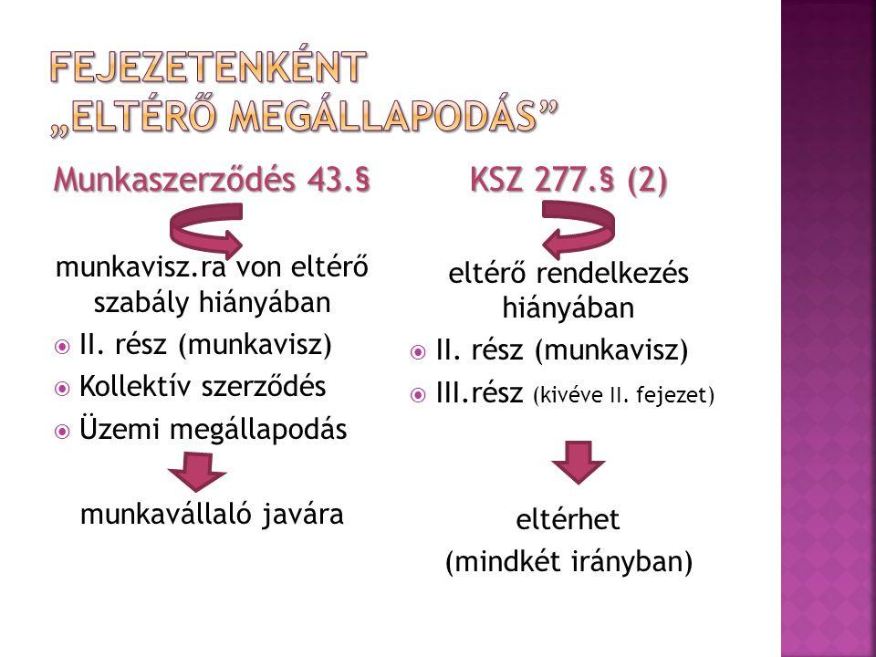 Munkaszerződés 43.§ munkavisz.ra von eltérő szabály hiányában  II. rész (munkavisz)  Kollektív szerződés  Üzemi megállapodás munkavállaló javára KS