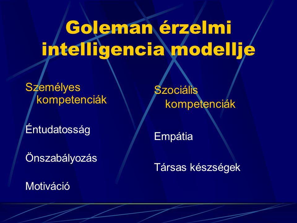 Goleman érzelmi intelligencia modellje Személyes kompetenciák Éntudatosság Önszabályozás Motiváció Szociális kompetenciák Empátia Társas készségek