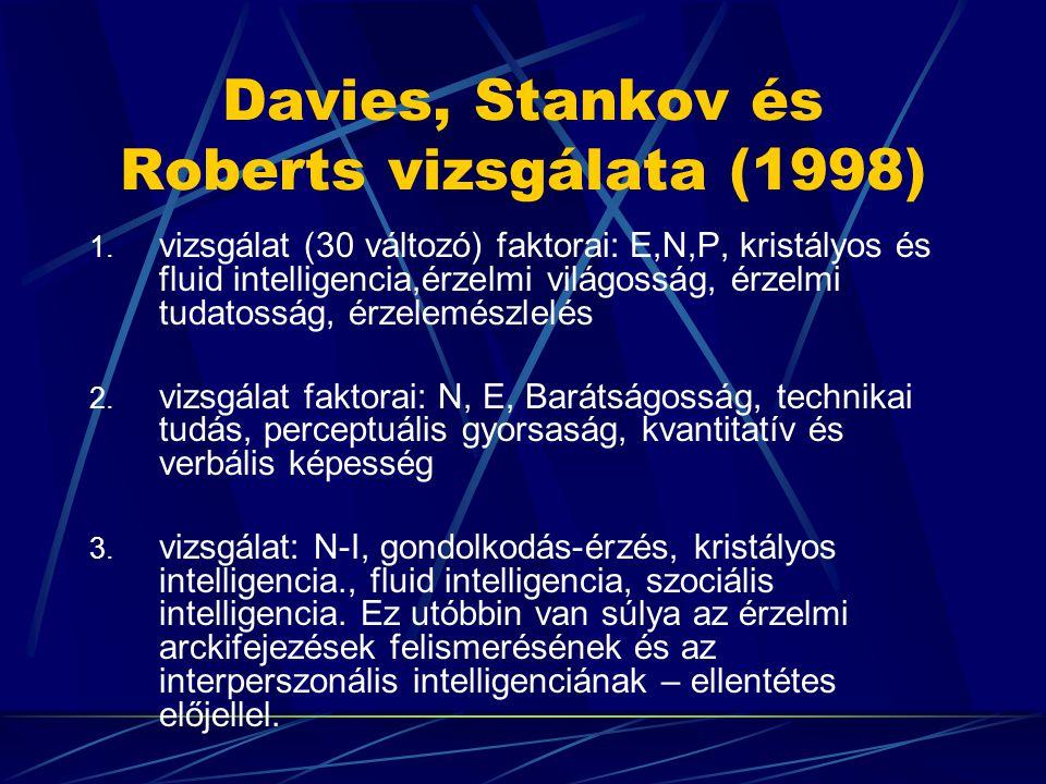 Davies, Stankov és Roberts vizsgálata (1998) 1. vizsgálat (30 változó) faktorai: E,N,P, kristályos és fluid intelligencia,érzelmi világosság, érzelmi