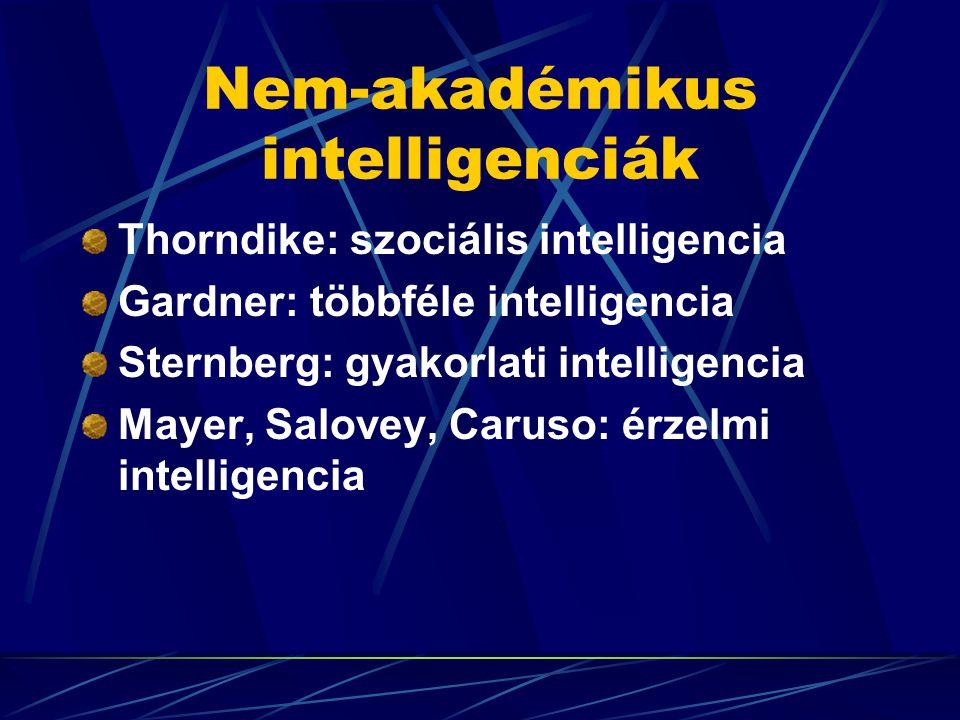 Gardner (1983) Frames of Mind többféle intelligencia Nem egyfajta monolitikus intelligencia hoz sikert az életben, hanem az intelligenciák széles skálája.