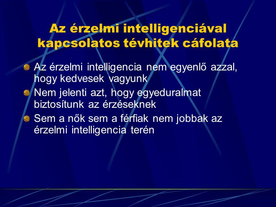 Reuven Bar-On (1997) érzelmi intelligencia modellje Az érzelmi intelligencia azon érzelmi, személyes és társas kompetenciák valamint készségek együttese amelyek hozzájárulnak ahhoz, hogy az egyén eredményesen küzdjön meg környezete követelményeivel
