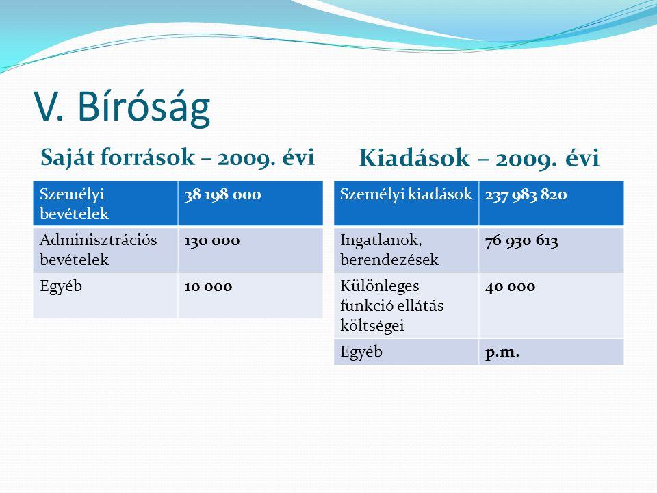 V. Bíróság Saját források – 2009. évi Kiadások – 2009.