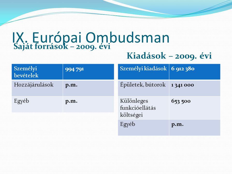 IX. Európai Ombudsman Saját források – 2009. évi Kiadások – 2009.