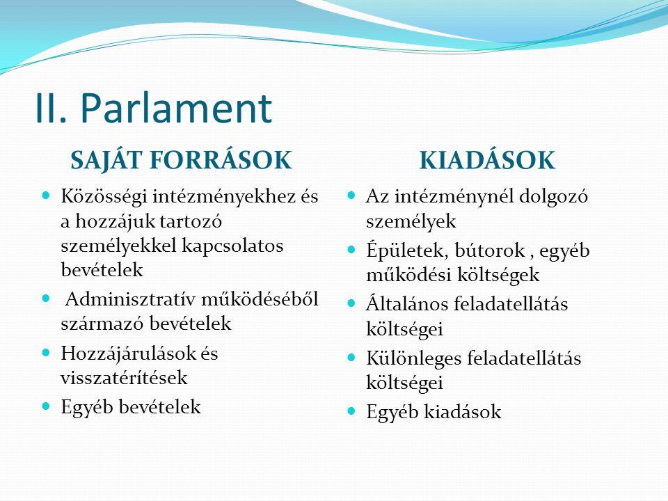 II. Parlament SAJÁT FORRÁSOK KIADÁSOK Közösségi intézményekhez és a hozzájuk tartozó személyekkel kapcsolatos bevételek Adminisztratív működéséből szá