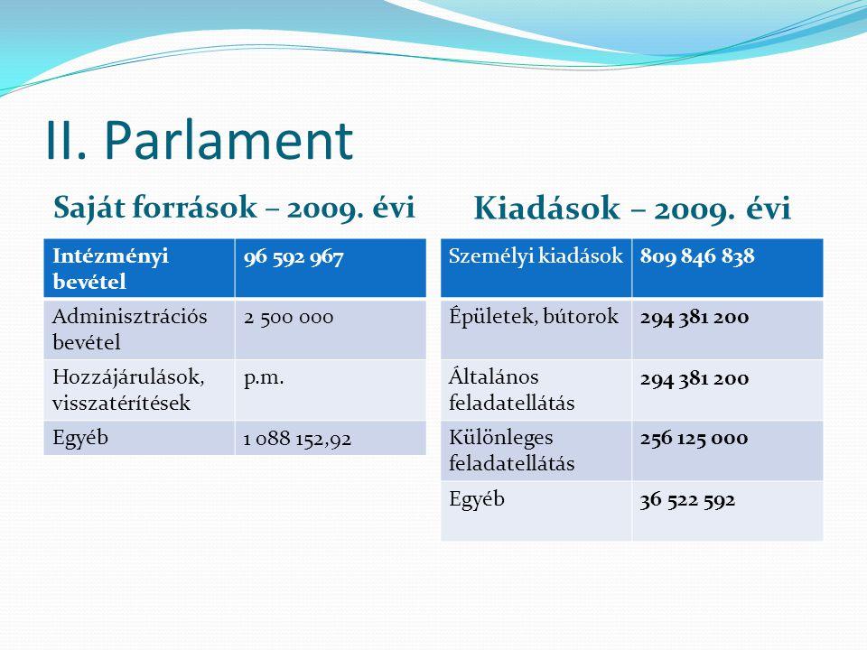 II. Parlament Saját források – 2009. évi Kiadások – 2009.