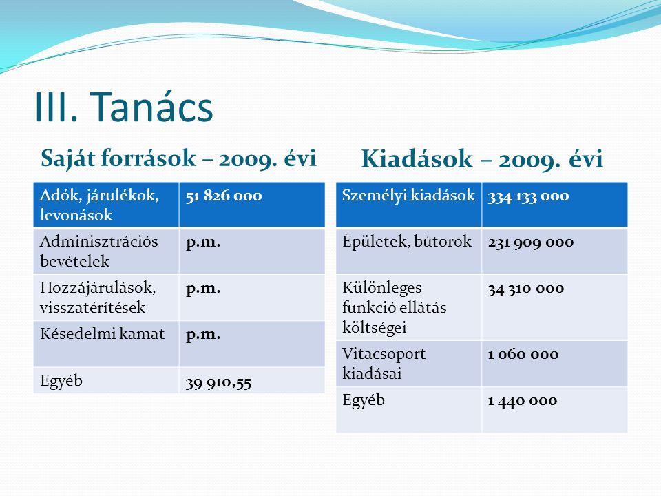 III. Tanács Saját források – 2009. évi Kiadások – 2009.