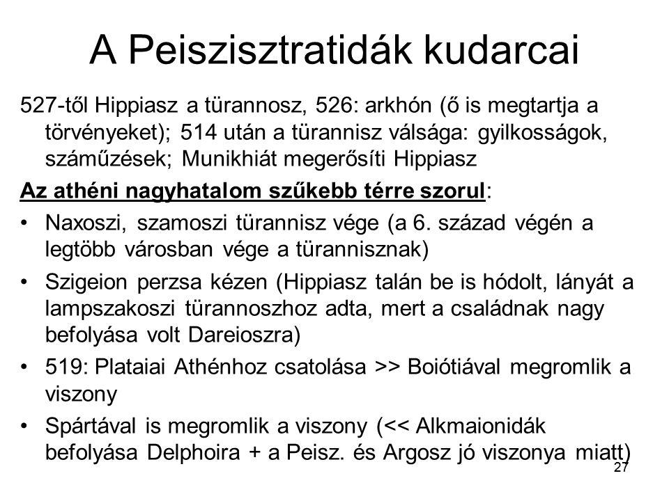27 A Peiszisztratidák kudarcai 527-től Hippiasz a türannosz, 526: arkhón (ő is megtartja a törvényeket); 514 után a türannisz válsága: gyilkosságok, s
