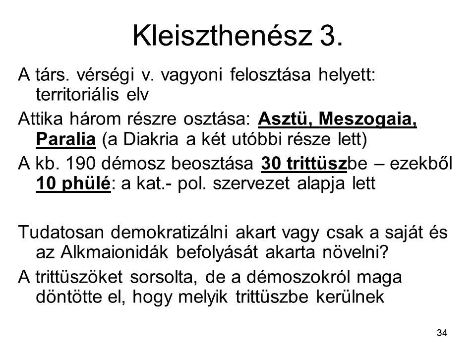 34 Kleiszthenész 3. A társ. vérségi v. vagyoni felosztása helyett: territoriális elv Attika három részre osztása: Asztü, Meszogaia, Paralia (a Diakria