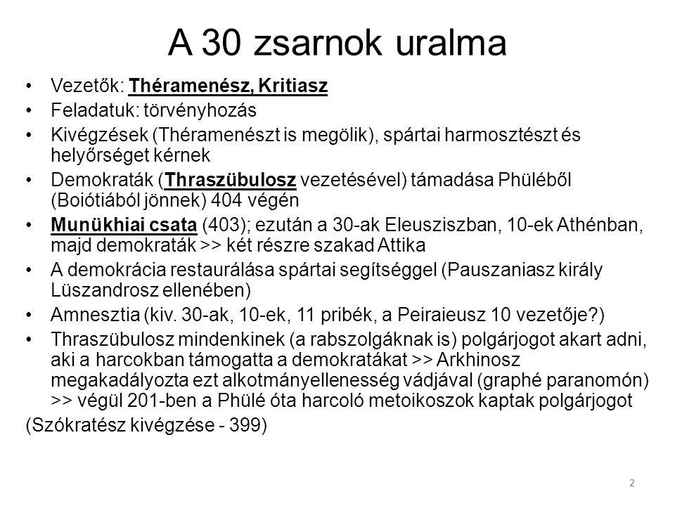 22 A 30 zsarnok uralma Vezetők: Théramenész, Kritiasz Feladatuk: törvényhozás Kivégzések (Théramenészt is megölik), spártai harmosztészt és helyőrsége