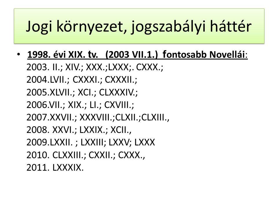 Jogi környezet, jogszabályi háttér 1998. évi XIX. t v. (2003 VII.1.) f ontosabb Novellái: 2003. II.; XIV.; XXX.;LXXX;. CXXX.; 2004.LVII.; CXXXI.; CXXX