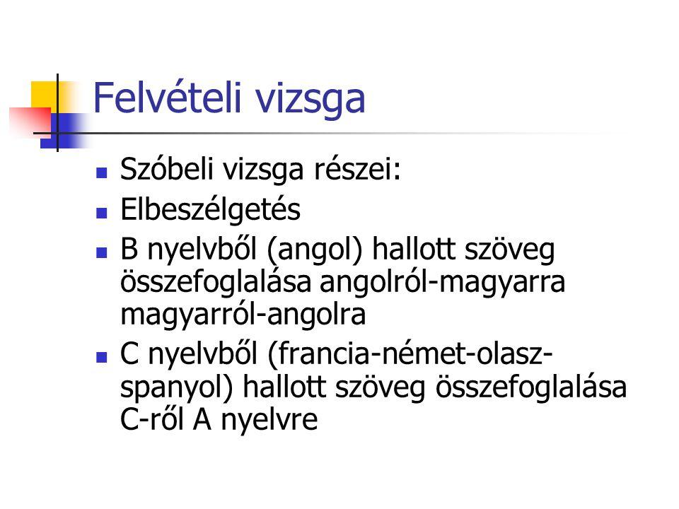 Felvételi vizsga Szóbeli vizsga részei: Elbeszélgetés B nyelvből (angol) hallott szöveg összefoglalása angolról-magyarra magyarról-angolra C nyelvből