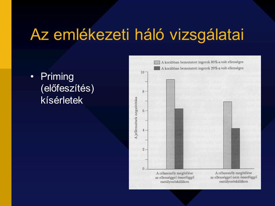 Az emlékezeti háló vizsgálatai Priming (előfeszítés) kísérletek