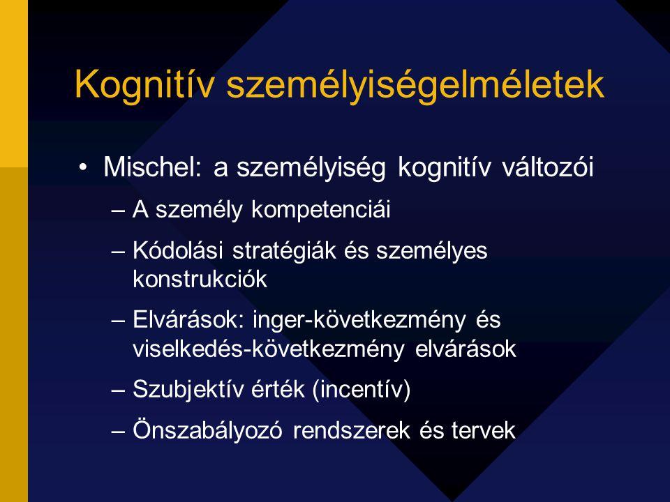 Kognitív személyiségelméletek Mischel: a személyiség kognitív változói –A személy kompetenciái –Kódolási stratégiák és személyes konstrukciók –Elvárások: inger-következmény és viselkedés-következmény elvárások –Szubjektív érték (incentív) –Önszabályozó rendszerek és tervek