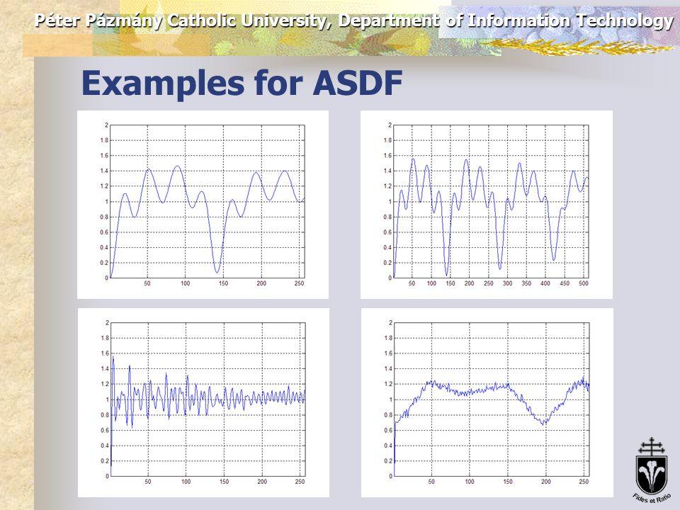 Péter Pázmány Catholic University, Department of Information Technology Algoritmusok: ASDF Average Squared Difference Function: s(t) – a beszédjel; w