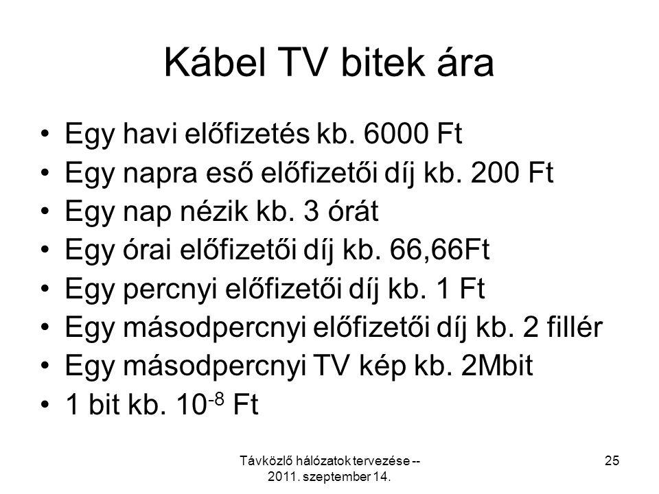 Távközlő hálózatok tervezése -- 2011. szeptember 14. 25 Kábel TV bitek ára Egy havi előfizetés kb. 6000 Ft Egy napra eső előfizetői díj kb. 200 Ft Egy