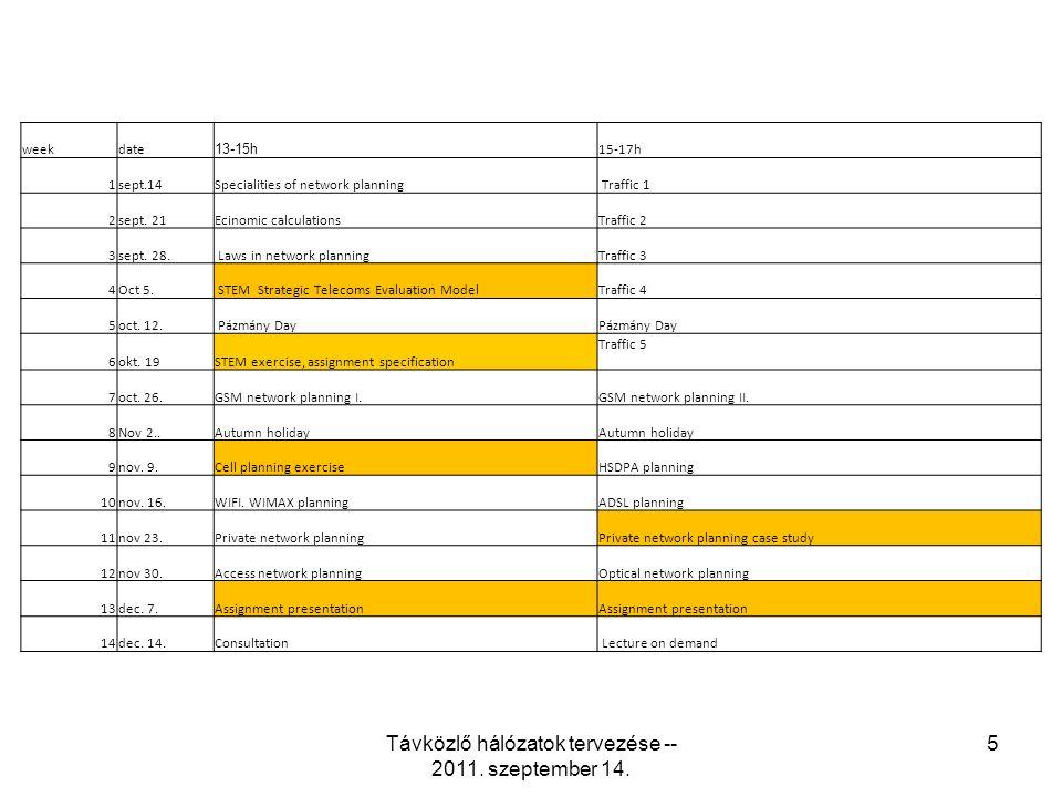 Távközlő hálózatok tervezése -- 2011. szeptember 14. 5 weekdate 13-15h 15-17h 1sept.14Specialities of network planning Traffic 1 2sept. 21Ecinomic cal