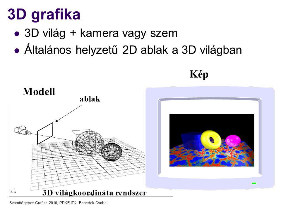 3D grafika 3D világ + kamera vagy szem Általános helyzetű 2D ablak a 3D világban Számítógépes Grafika 2010, PPKE ITK, Benedek Csaba ablak Kép Modell 3