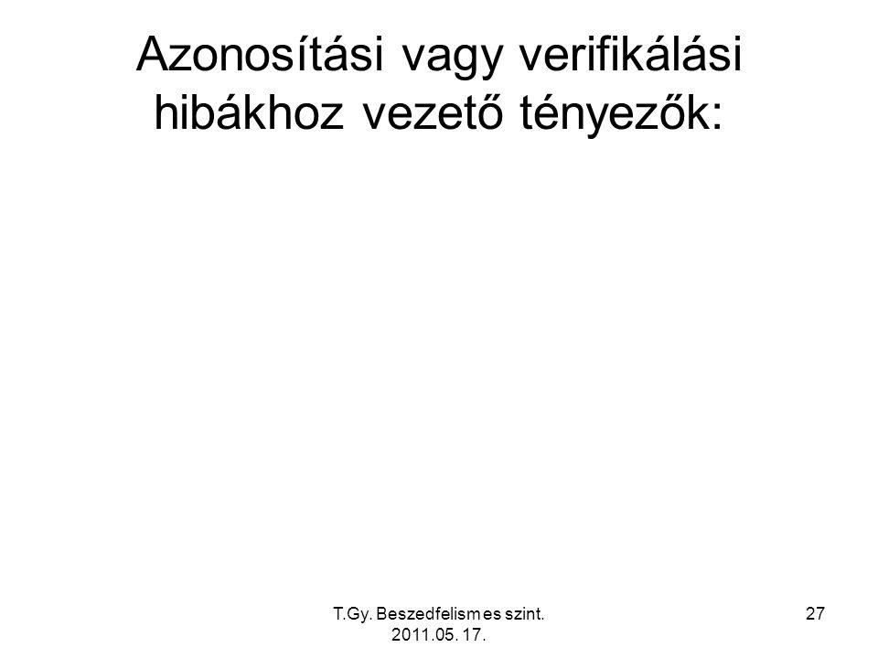 T.Gy. Beszedfelism es szint. 2011.05. 17.