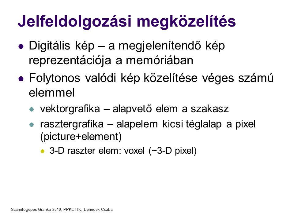 Számítógépes Grafika 2010, PPKE ITK, Benedek Csaba Jelfeldolgozási megközelítés Digitális kép – a megjelenítendő kép reprezentációja a memóriában Foly
