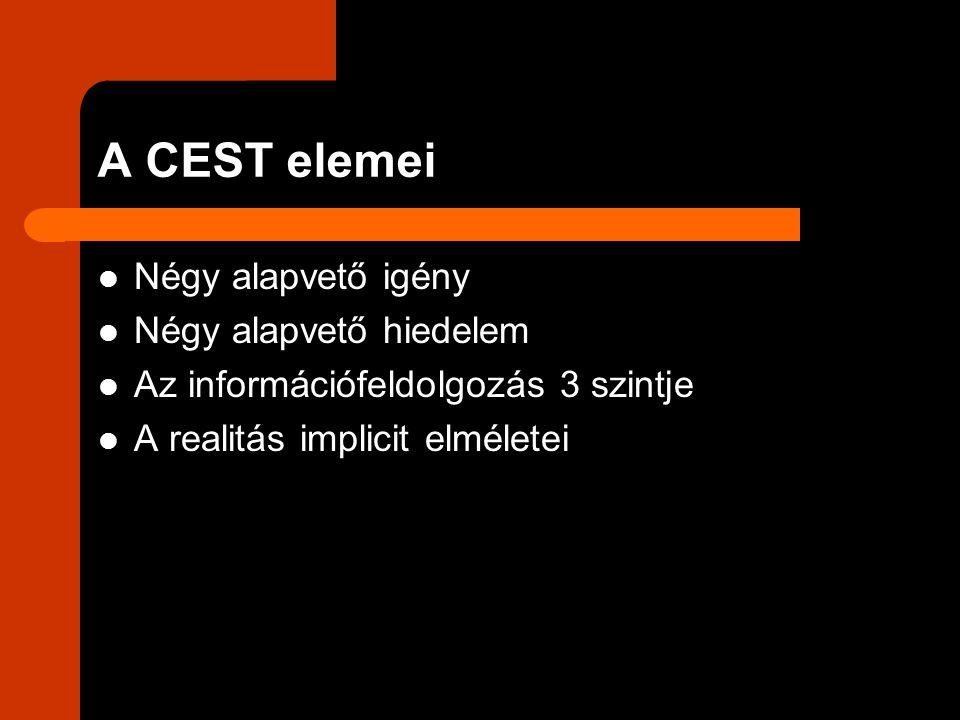 A CEST elemei Négy alapvető igény Négy alapvető hiedelem Az információfeldolgozás 3 szintje A realitás implicit elméletei