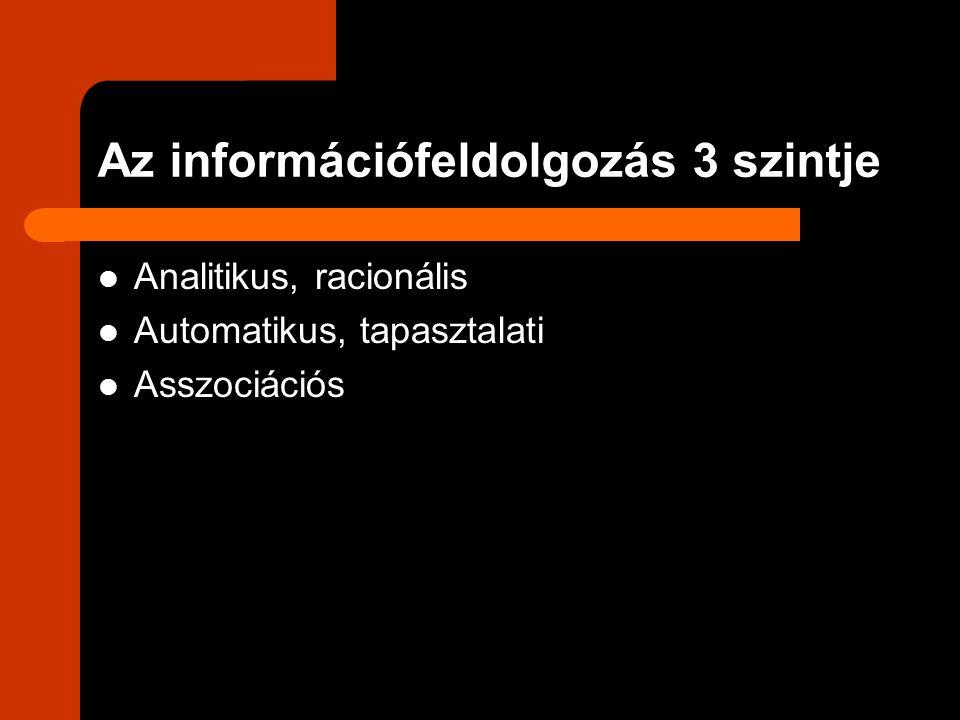 Az információfeldolgozás 3 szintje Analitikus, racionális Automatikus, tapasztalati Asszociációs