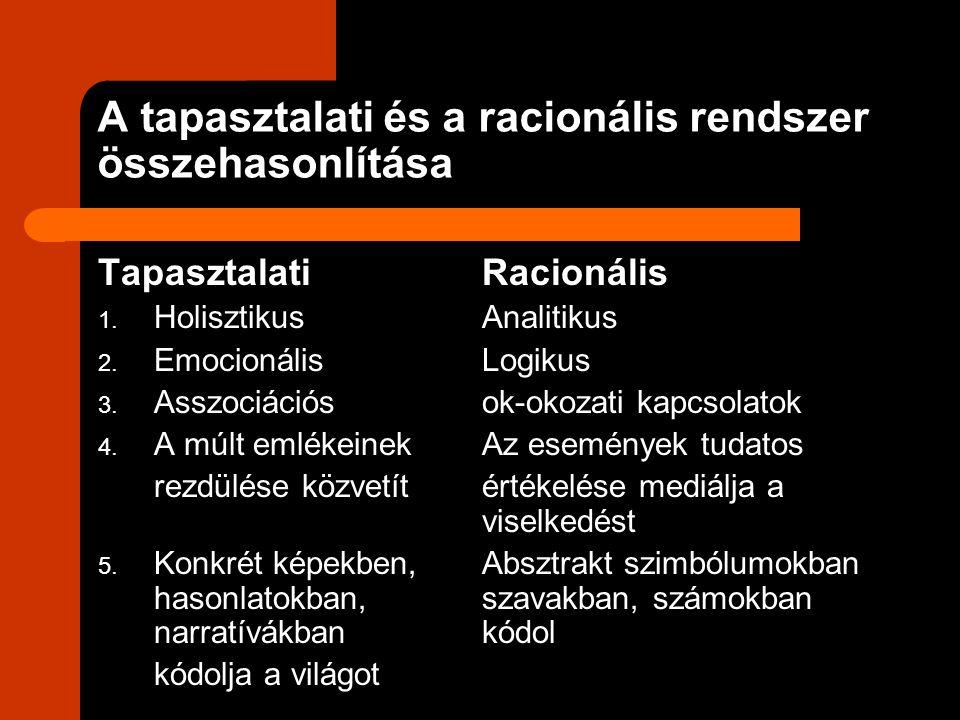 A tapasztalati és a racionális rendszer összehasonlítása TapasztalatiRacionális 1. HolisztikusAnalitikus 2. EmocionálisLogikus 3. Asszociációs ok-okoz
