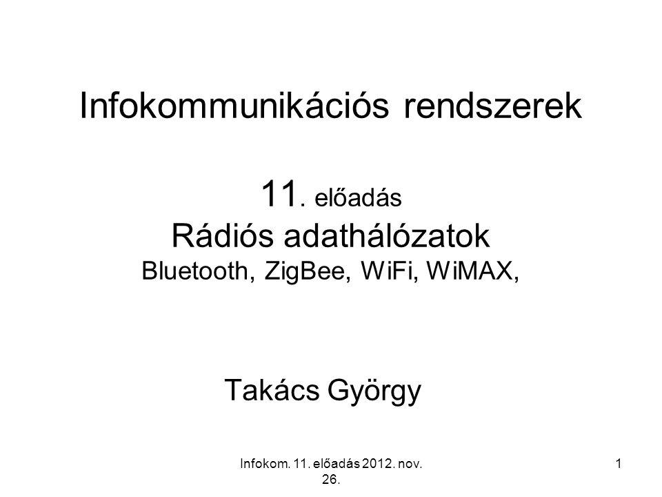 Infokom. 11. előadás 2012. nov. 26. 1 Infokommunikációs rendszerek 11. előadás Rádiós adathálózatok Bluetooth, ZigBee, WiFi, WiMAX, Takács György
